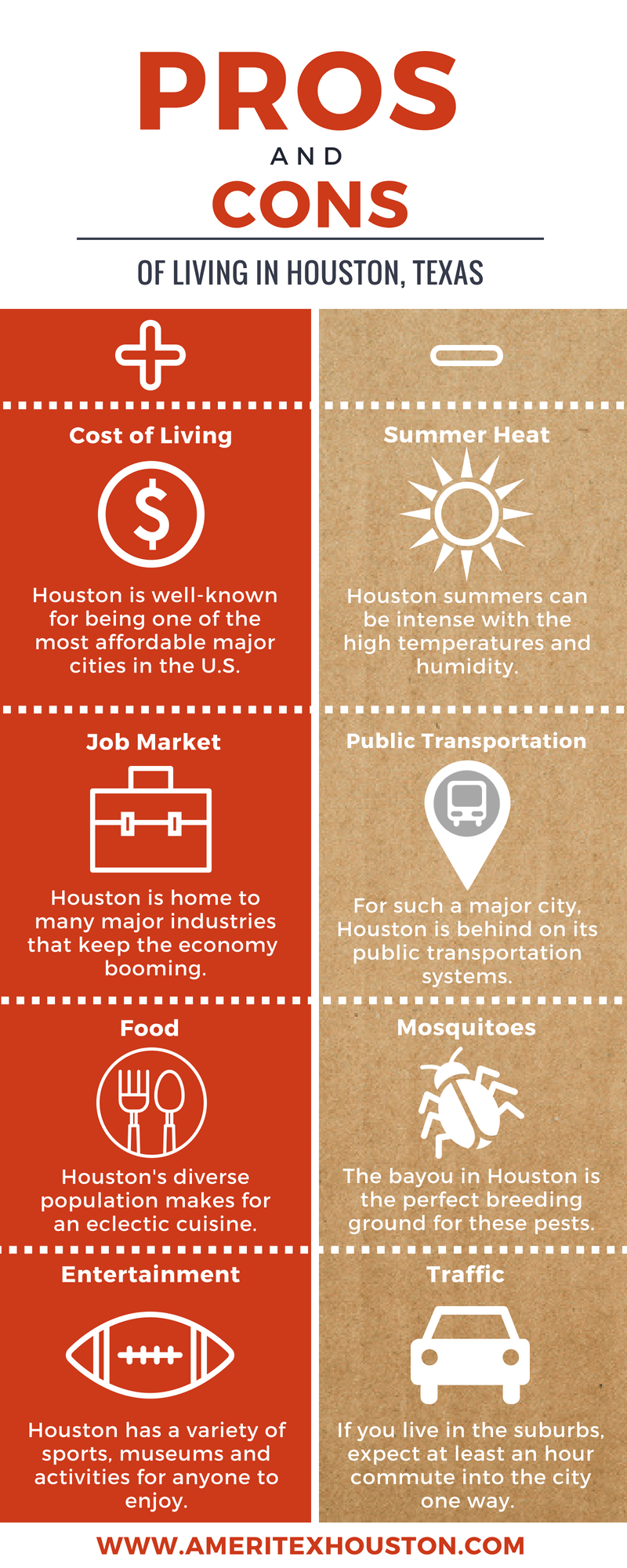 Houston texas pros cons and in Living